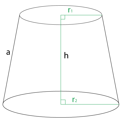 beregning af pladeudfoldning