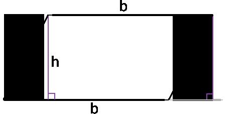 Parallelogram areal og omkreds