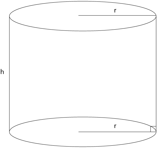 Rumfang af en retvinklet cylinder